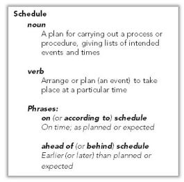 ScheduleDefinitionForBlog