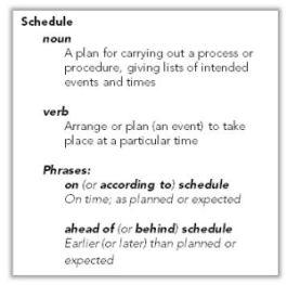 ScheduleDefinitionForBlog